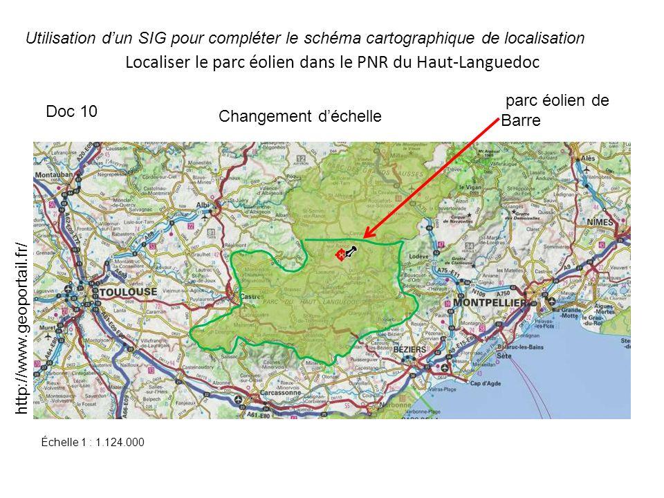 Localiser le parc éolien dans le PNR du Haut-Languedoc http://www.geoportail.fr/ parc éolien de Barre Utilisation dun SIG pour compléter le schéma car