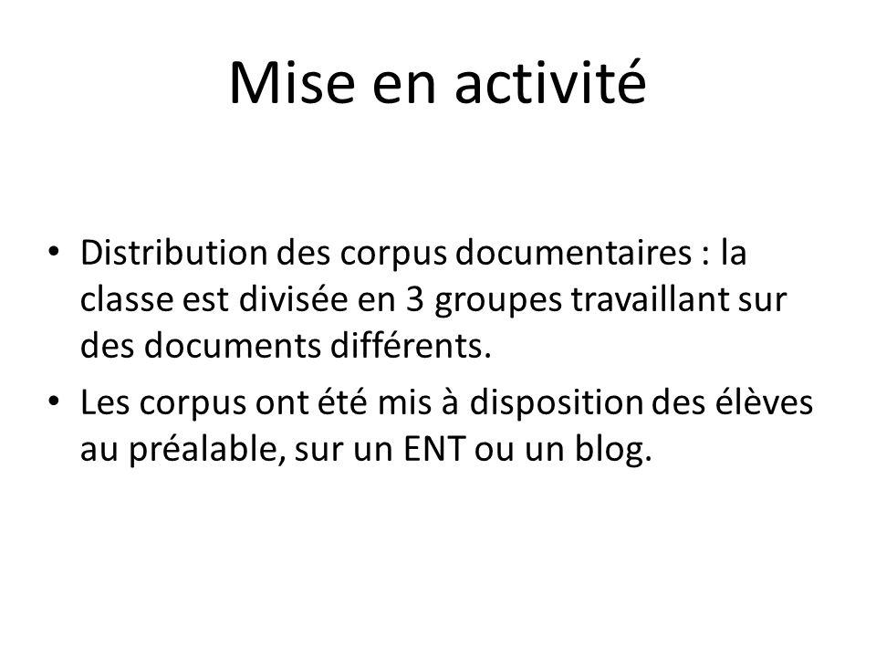 Mise en activité Distribution des corpus documentaires : la classe est divisée en 3 groupes travaillant sur des documents différents. Les corpus ont é