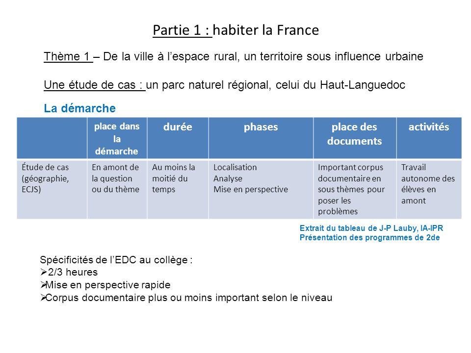 Partie 1 : habiter la France Thème 1 – De la ville à lespace rural, un territoire sous influence urbaine Une étude de cas : un parc naturel régional,