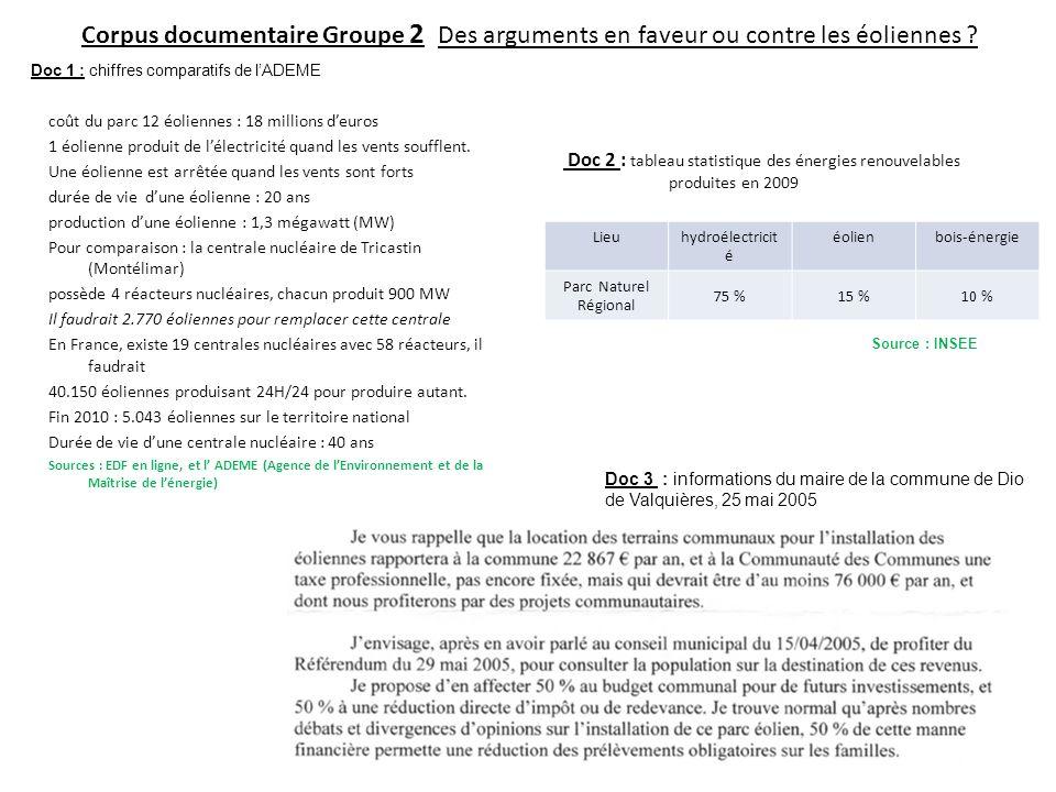 Corpus documentaire Groupe 2 Des arguments en faveur ou contre les éoliennes ? Doc 1 : chiffres comparatifs de lADEME coût du parc 12 éoliennes : 18 m