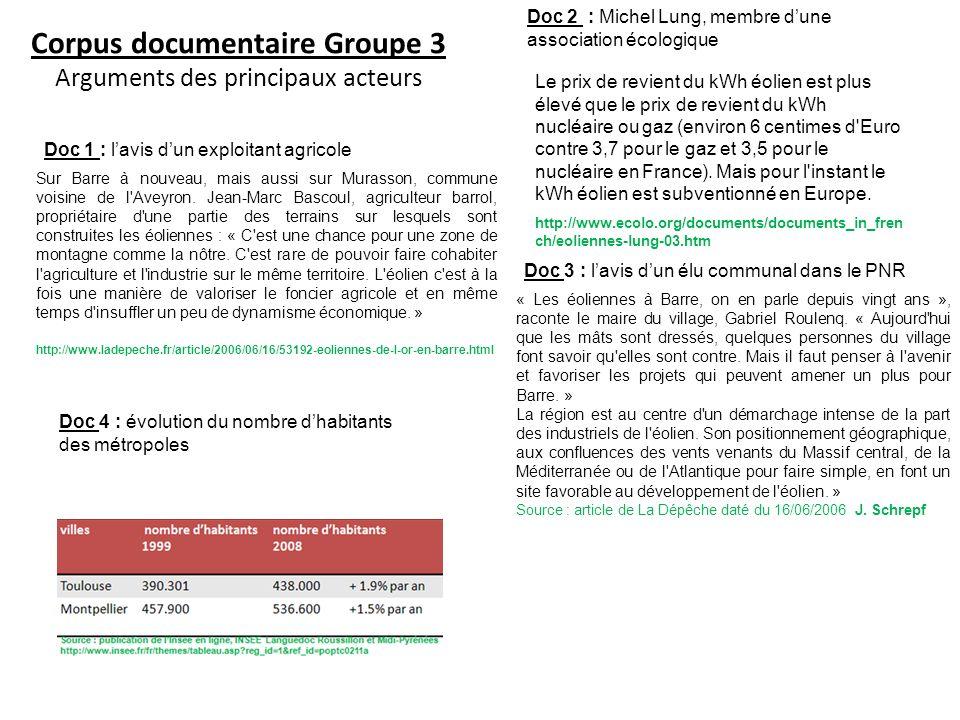 Corpus documentaire Groupe 3 Arguments des principaux acteurs Sur Barre à nouveau, mais aussi sur Murasson, commune voisine de l'Aveyron. Jean-Marc Ba