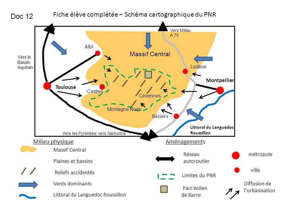 Fiche élève complétée – Schéma cartographique du PNR Parc éolien de Barre Limites du PNR métropole ville Vents dominants Reliefs accidentés Réseau aut