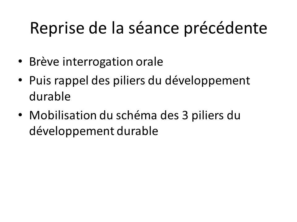 Reprise de la séance précédente Brève interrogation orale Puis rappel des piliers du développement durable Mobilisation du schéma des 3 piliers du dév