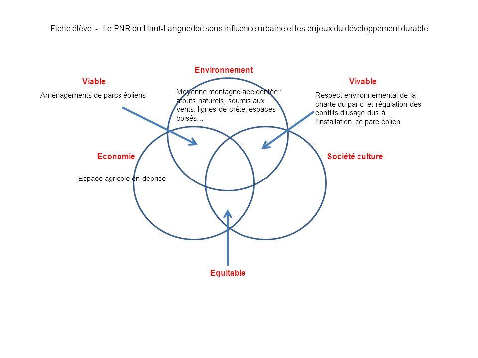 Fiche élève - Le PNR du Haut-Languedoc sous influence urbaine et les enjeux du développement durable Environnement Equitable VivableViable EconomieSoc