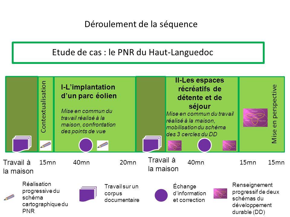 Déroulement de la séquence Etude de cas : le PNR du Haut-Languedoc 15mn 40mn20mn 40mn 15mn 15mn Mise en commun Réalisation progressive du schéma carto