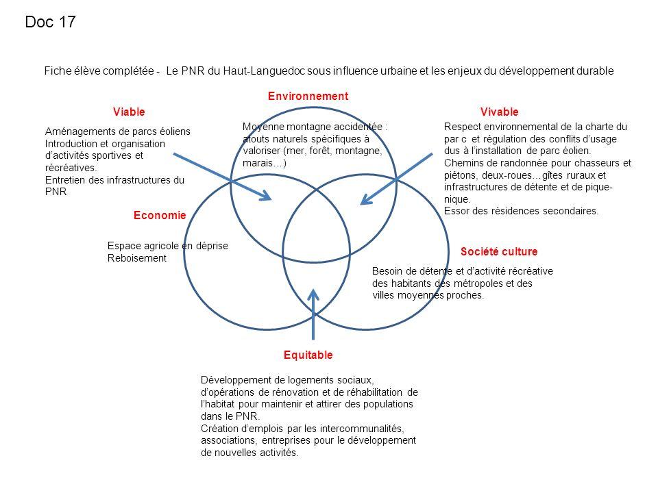 Fiche élève complétée - Le PNR du Haut-Languedoc sous influence urbaine et les enjeux du développement durable Environnement Equitable VivableViable E