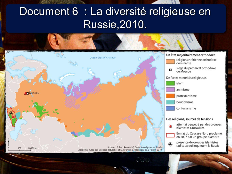 7 7 Document 6 : La diversité religieuse en Russie,2010.