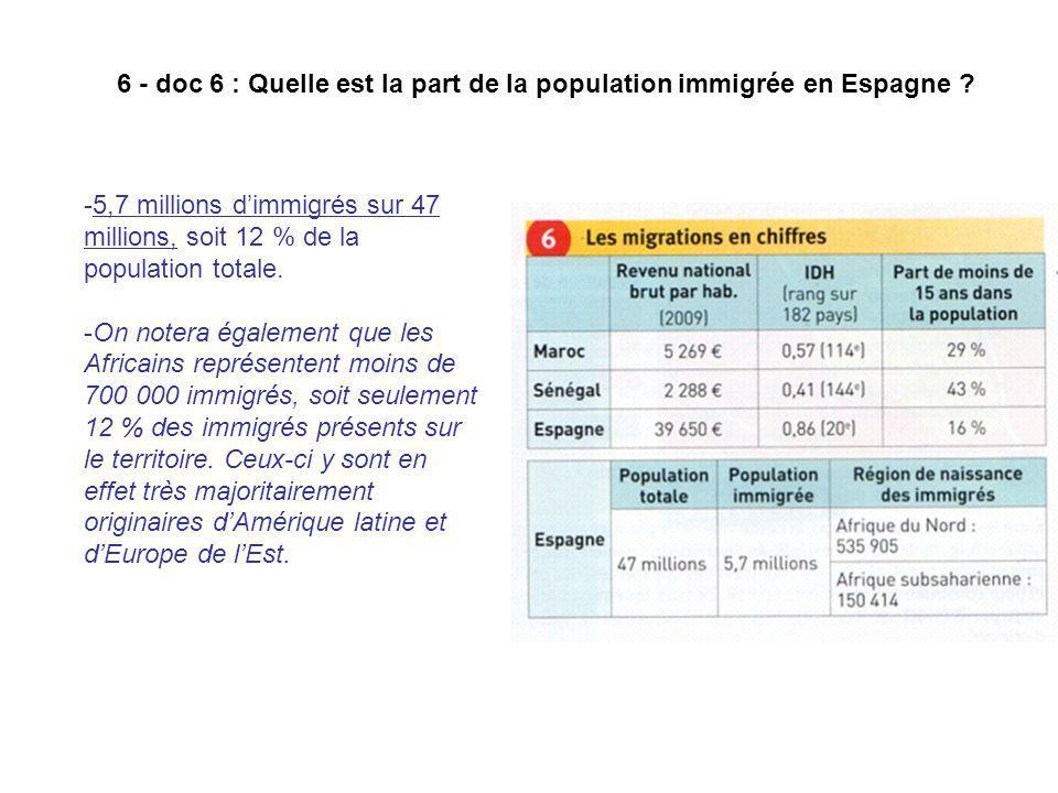 6 - doc 6 : Quelle est la part de la population immigrée en Espagne ? -5,7 millions dimmigrés sur 47 millions, soit 12 % de la population totale. -On