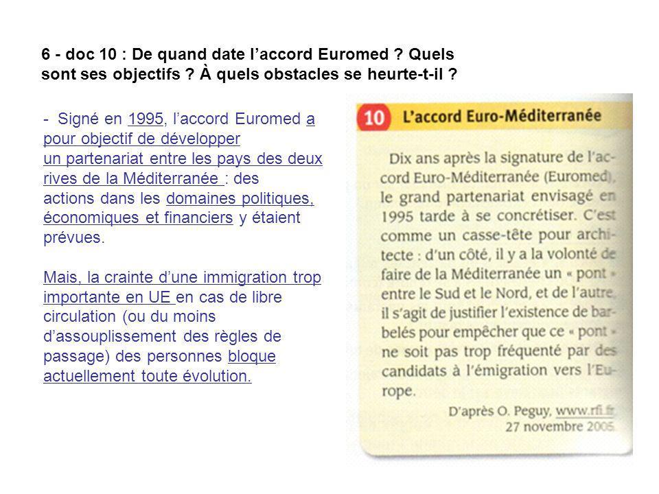 6 - doc 10 : De quand date laccord Euromed ? Quels sont ses objectifs ? À quels obstacles se heurte-t-il ? - Signé en 1995, laccord Euromed a pour obj