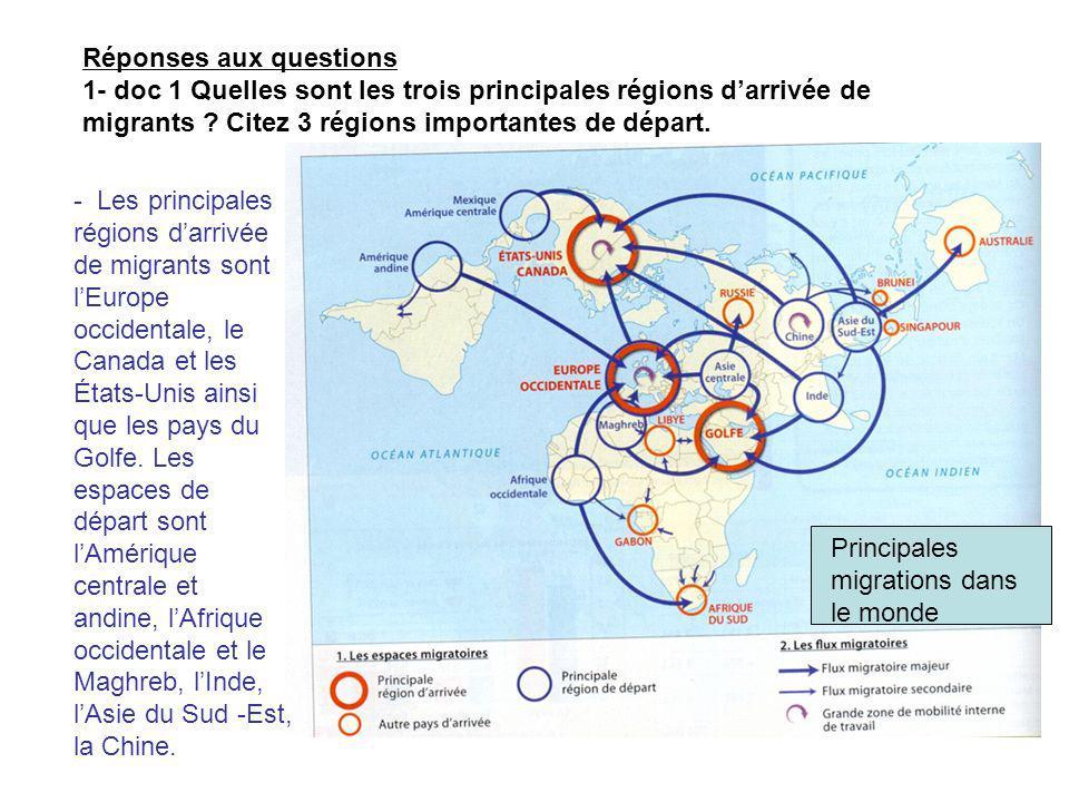 Réponses aux questions 1- doc 1 Quelles sont les trois principales régions darrivée de migrants ? Citez 3 régions importantes de départ. Principales m
