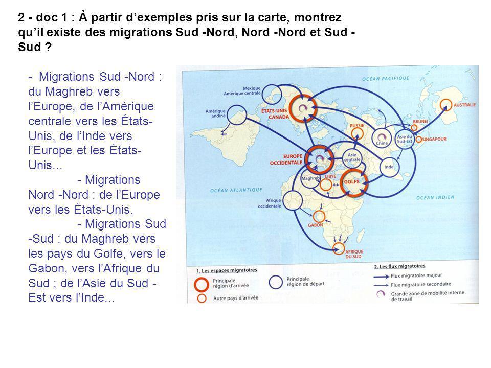 2 - doc 1 : À partir dexemples pris sur la carte, montrez quil existe des migrations Sud -Nord, Nord -Nord et Sud - Sud ? - Migrations Sud -Nord : du