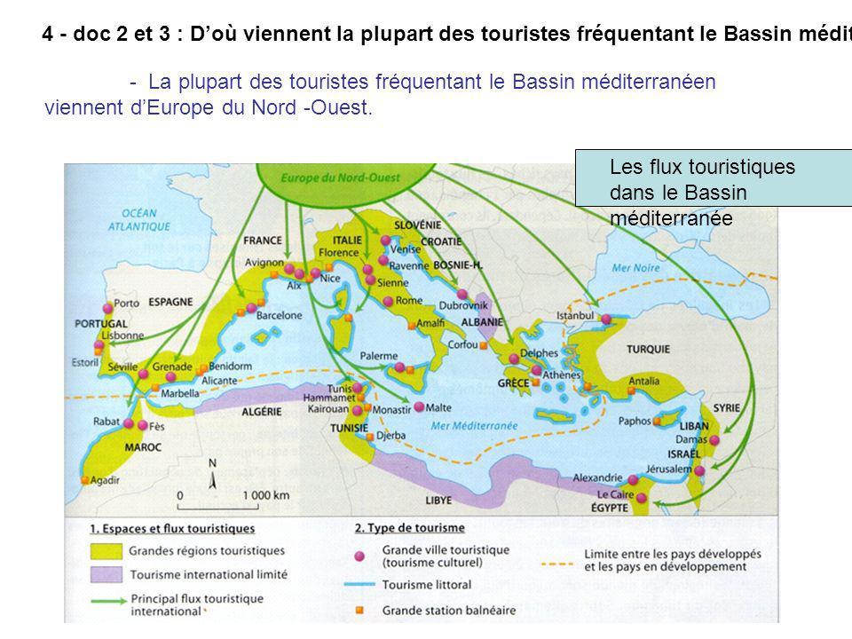 4 - doc 2 et 3 : Doù viennent la plupart des touristes fréquentant le Bassin méditerranéen ? - La plupart des touristes fréquentant le Bassin méditerr