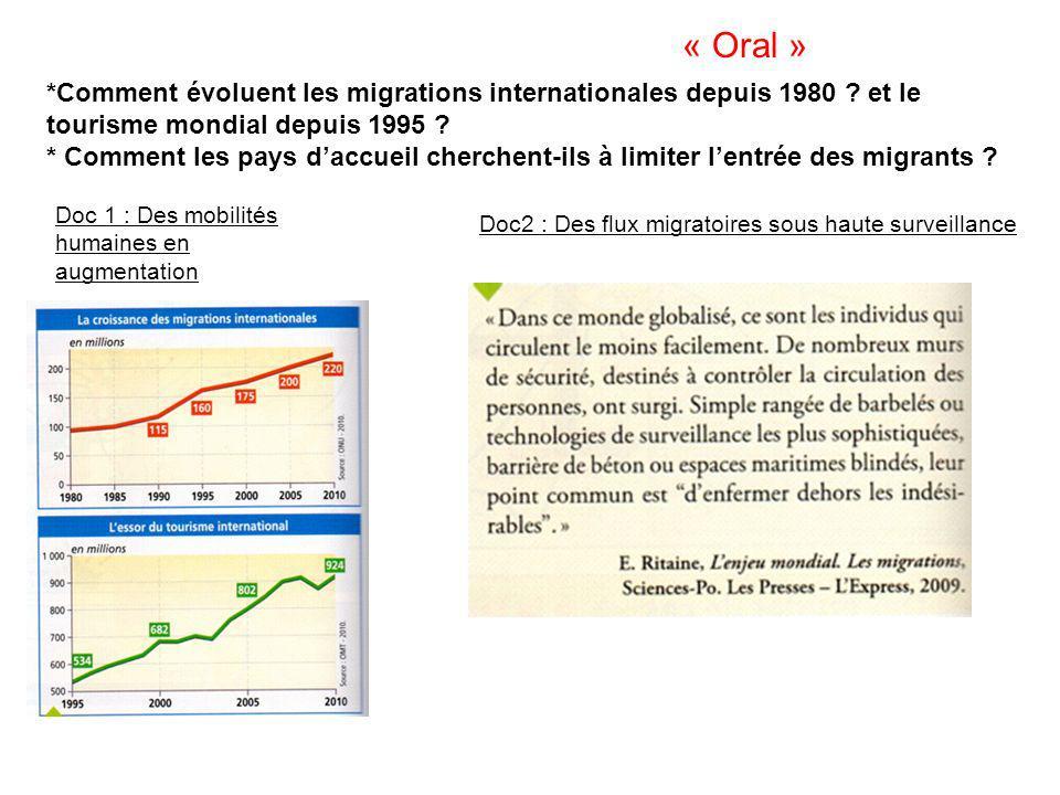 *Comment évoluent les migrations internationales depuis 1980 ? et le tourisme mondial depuis 1995 ? * Comment les pays daccueil cherchent-ils à limite