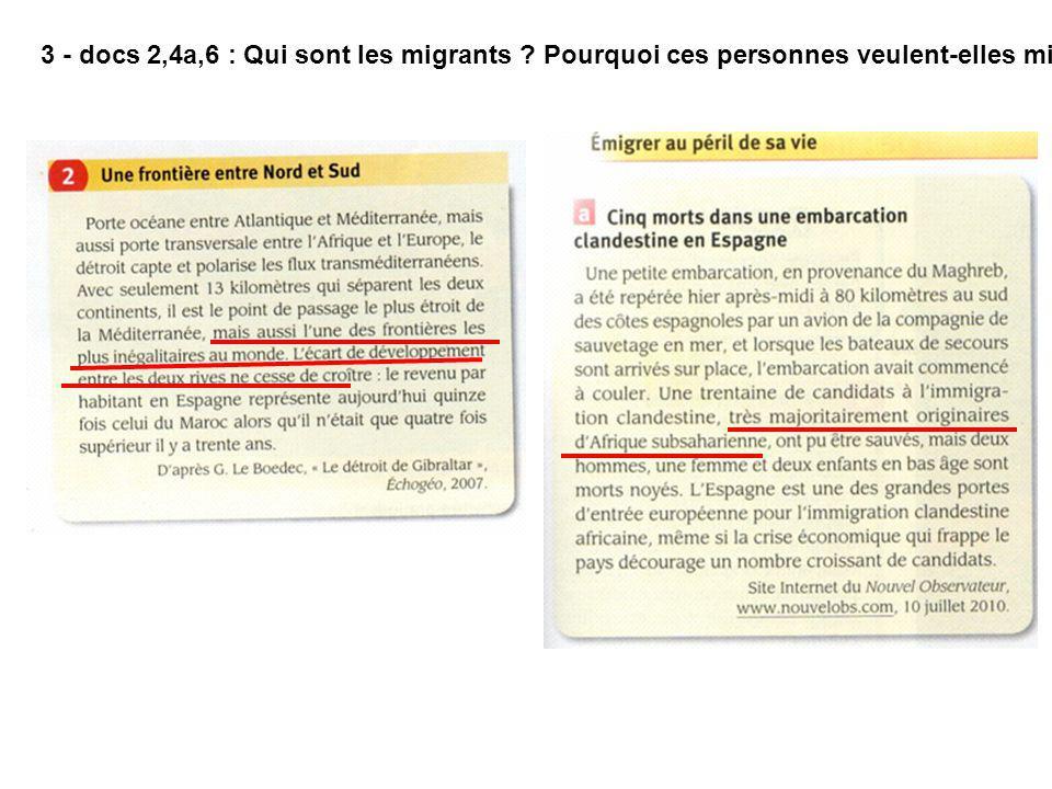 3 - docs 2,4a,6 : Qui sont les migrants ? Pourquoi ces personnes veulent-elles migrer ?