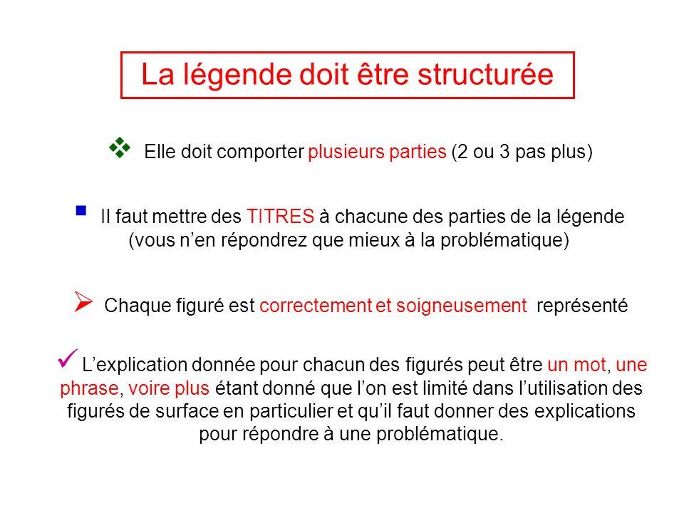 La légende doit être structurée Elle doit comporter plusieurs parties (2 ou 3 pas plus) Il faut mettre des TITRES à chacune des parties de la légende