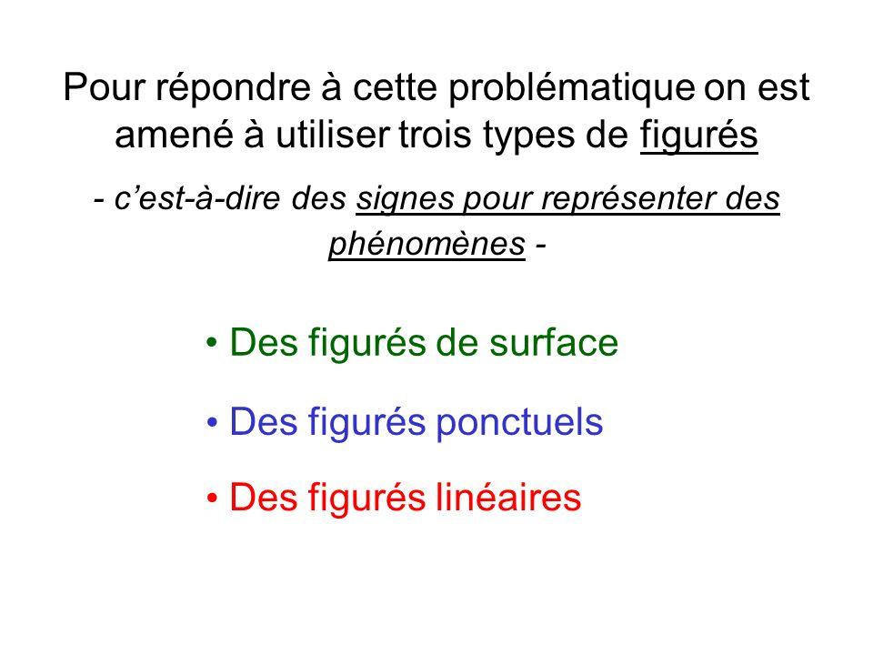 Pour répondre à cette problématique on est amené à utiliser trois types de figurés - cest-à-dire des signes pour représenter des phénomènes - Des figu
