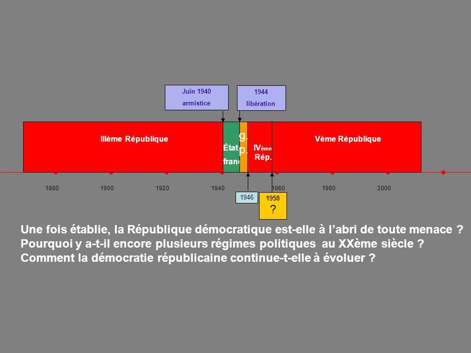 1880190019201940 196019802000 Une fois établie, la République démocratique est-elle à labri de toute menace ? Pourquoi y a-t-il encore plusieurs régim