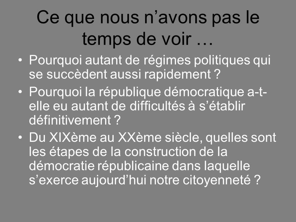 1880190019201940 196019802000 La Vème République nest pas le premier régime républicain en France.