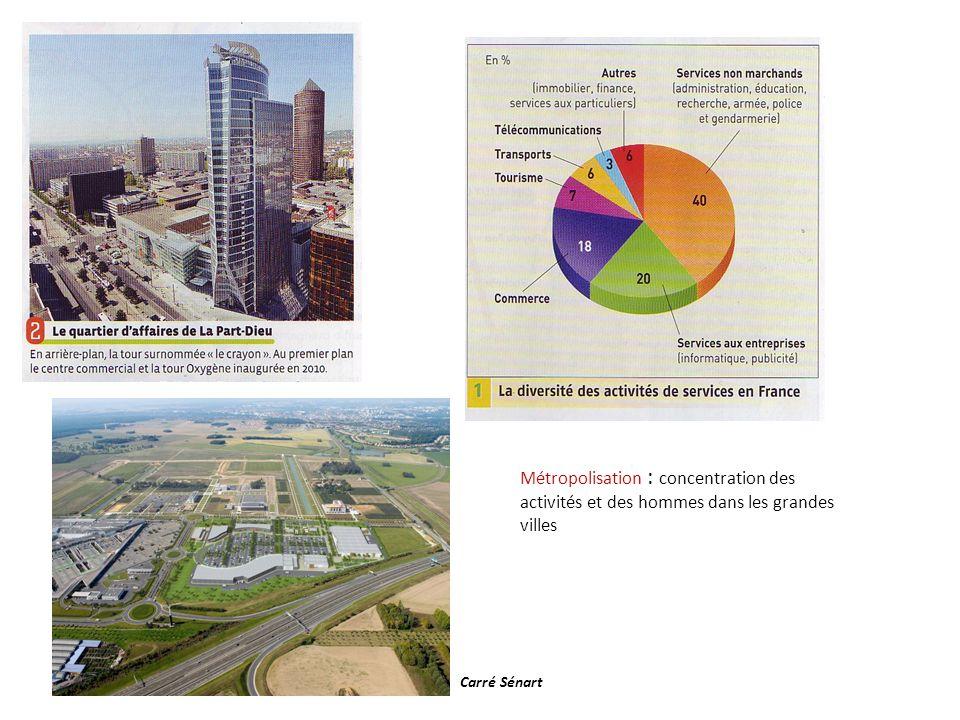Carré Sénart Métropolisation : concentration des activités et des hommes dans les grandes villes