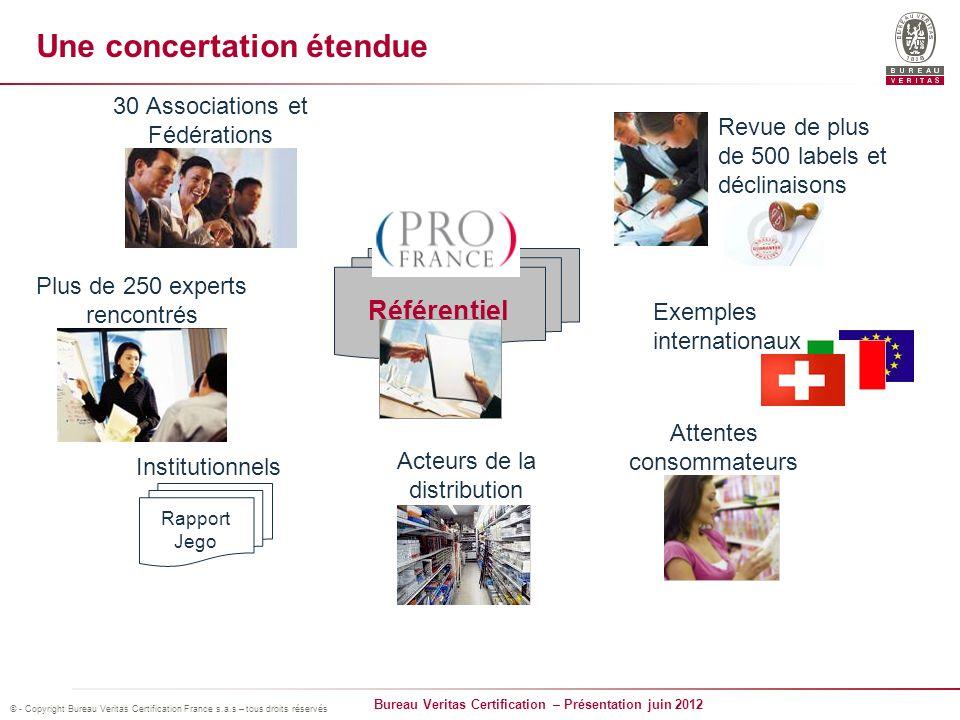 Bureau Veritas Certification – Présentation juin 2012 © - Copyright Bureau Veritas Certification France s.a.s – tous droits réservés Un label compréhensible qui sadresse à tous Approche Meta-Label Exemple Agro-industrie 100% des AOC, AOP, IGP 80% des « Label Rouge » (>400) Déclinaisons Sectorielles Si nécessaire (Toute filière / acteur en faisant la demande) Par défaut : référentiel socle applicable Procédures simplifiées Simplification TPE / PME Entre 50 et 100% du Prix de Revient Unitaire acquis en France Le produit prend ses caractéristiques essentielles en France ET