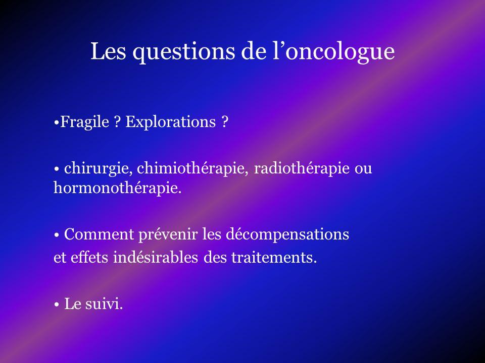 Les questions de loncologue Fragile ? Explorations ? chirurgie, chimiothérapie, radiothérapie ou hormonothérapie. Comment prévenir les décompensations