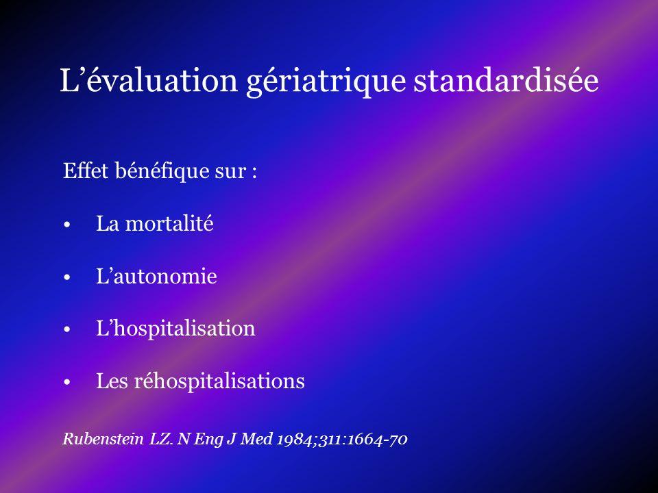 Lévaluation gériatrique standardisée Effet bénéfique sur : La mortalité Lautonomie Lhospitalisation Les réhospitalisations Rubenstein LZ. N Eng J Med