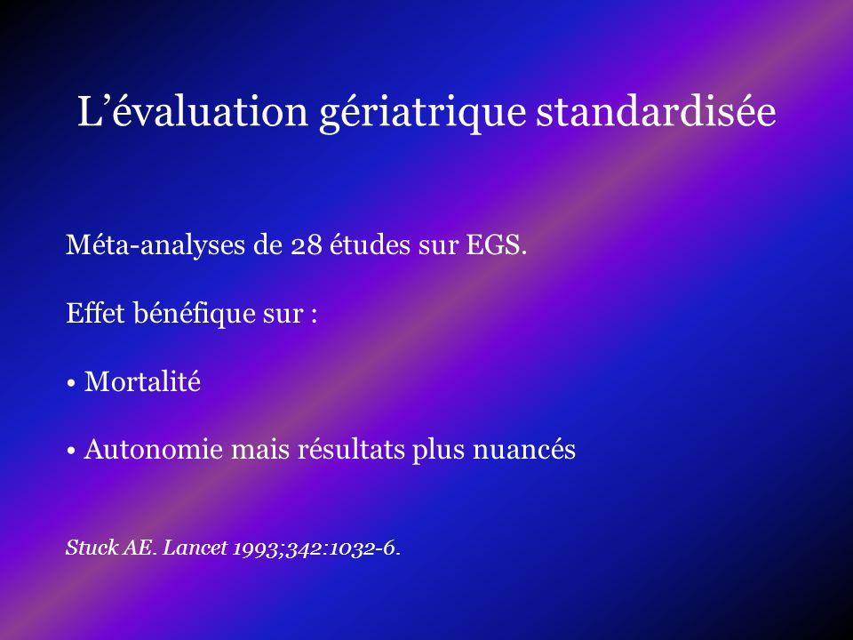Lévaluation gériatrique standardisée Méta-analyses de 28 études sur EGS. Effet bénéfique sur : Mortalité Autonomie mais résultats plus nuancés Stuck A