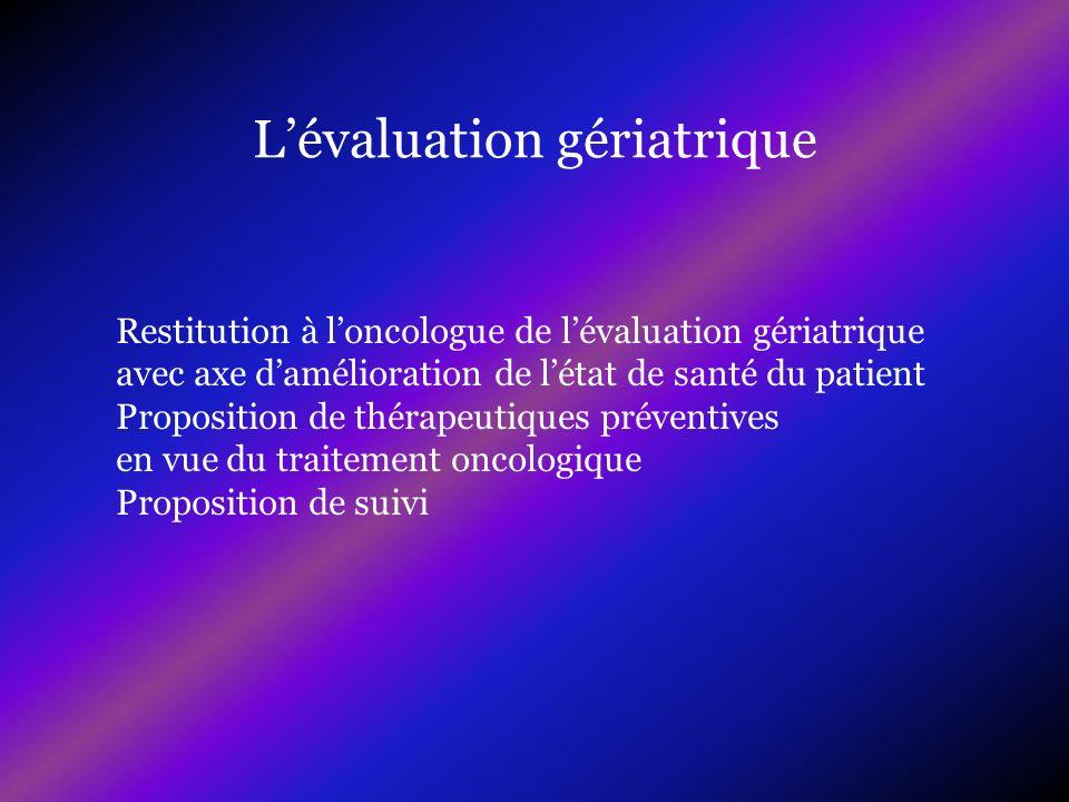 Lévaluation gériatrique Restitution à loncologue de lévaluation gériatrique avec axe damélioration de létat de santé du patient Proposition de thérape