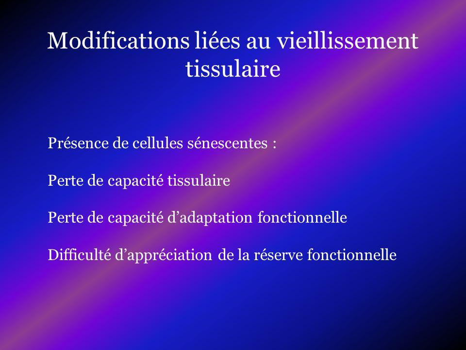Modifications liées au vieillissement tissulaire Présence de cellules sénescentes : Perte de capacité tissulaire Perte de capacité dadaptation fonctio