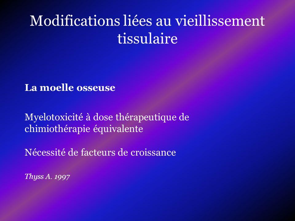 Modifications liées au vieillissement tissulaire La moelle osseuse Myelotoxicité à dose thérapeutique de chimiothérapie équivalente Nécessité de facte