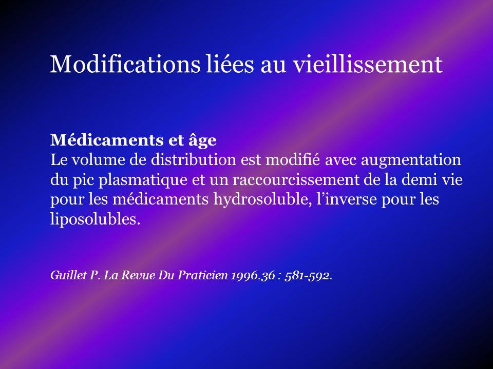 Médicaments et âge Le volume de distribution est modifié avec augmentation du pic plasmatique et un raccourcissement de la demi vie pour les médicamen