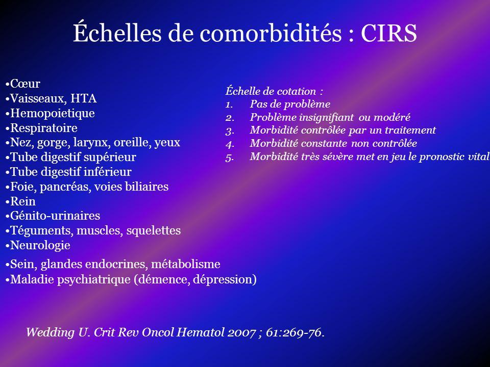 Échelles de comorbidités : CIRS Wedding U. Crit Rev Oncol Hematol 2007 ; 61:269-76. Cœur Vaisseaux, HTA Hemopoietique Respiratoire Nez, gorge, larynx,