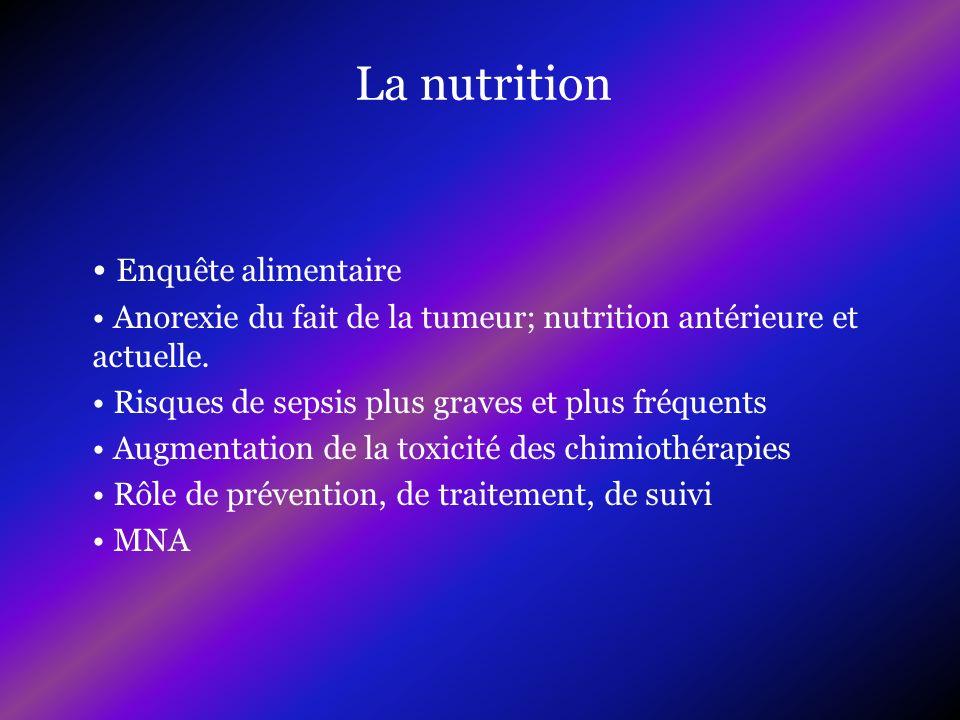 Enquête alimentaire Anorexie du fait de la tumeur; nutrition antérieure et actuelle. Risques de sepsis plus graves et plus fréquents Augmentation de l