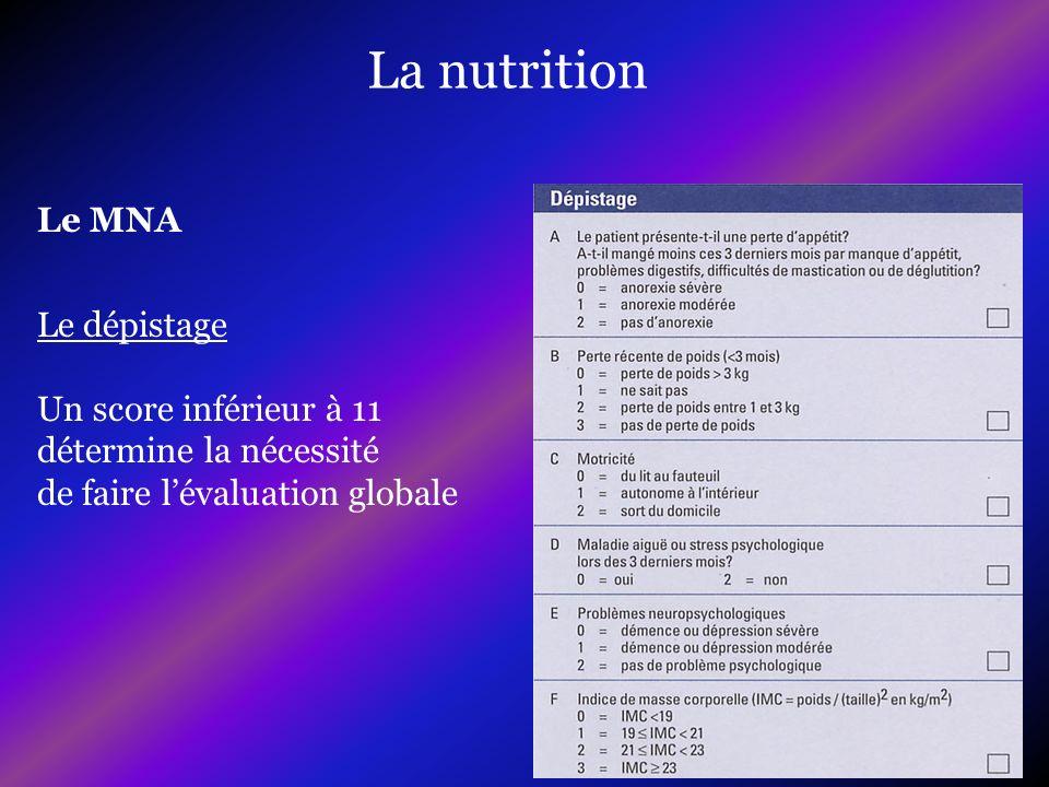 La nutrition Le MNA Le dépistage Un score inférieur à 11 détermine la nécessité de faire lévaluation globale