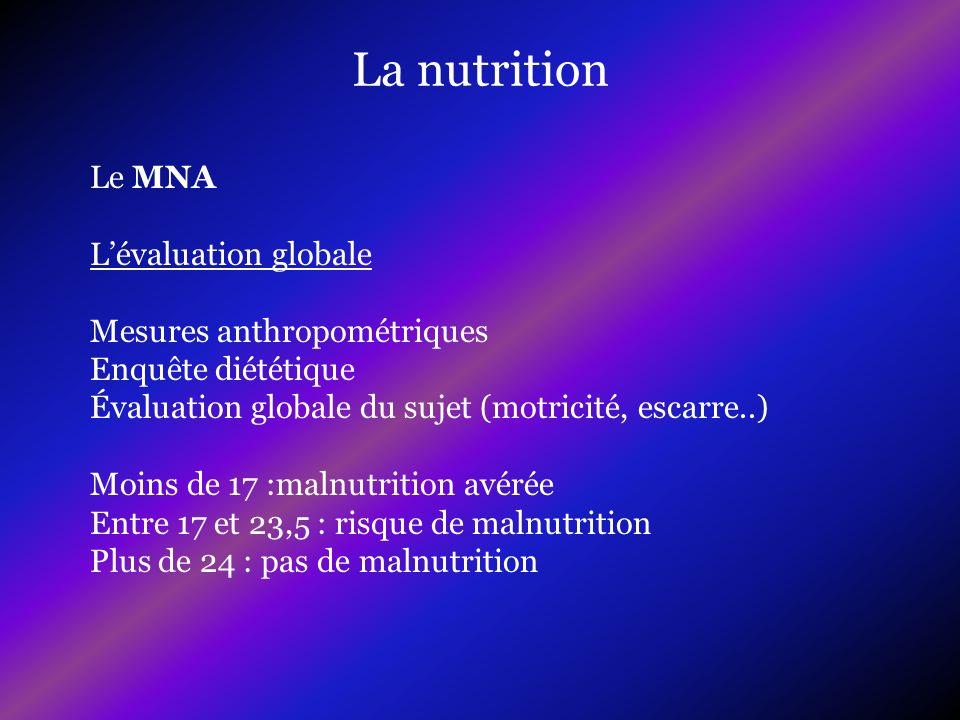 La nutrition Le MNA Lévaluation globale Mesures anthropométriques Enquête diététique Évaluation globale du sujet (motricité, escarre..) Moins de 17 :m