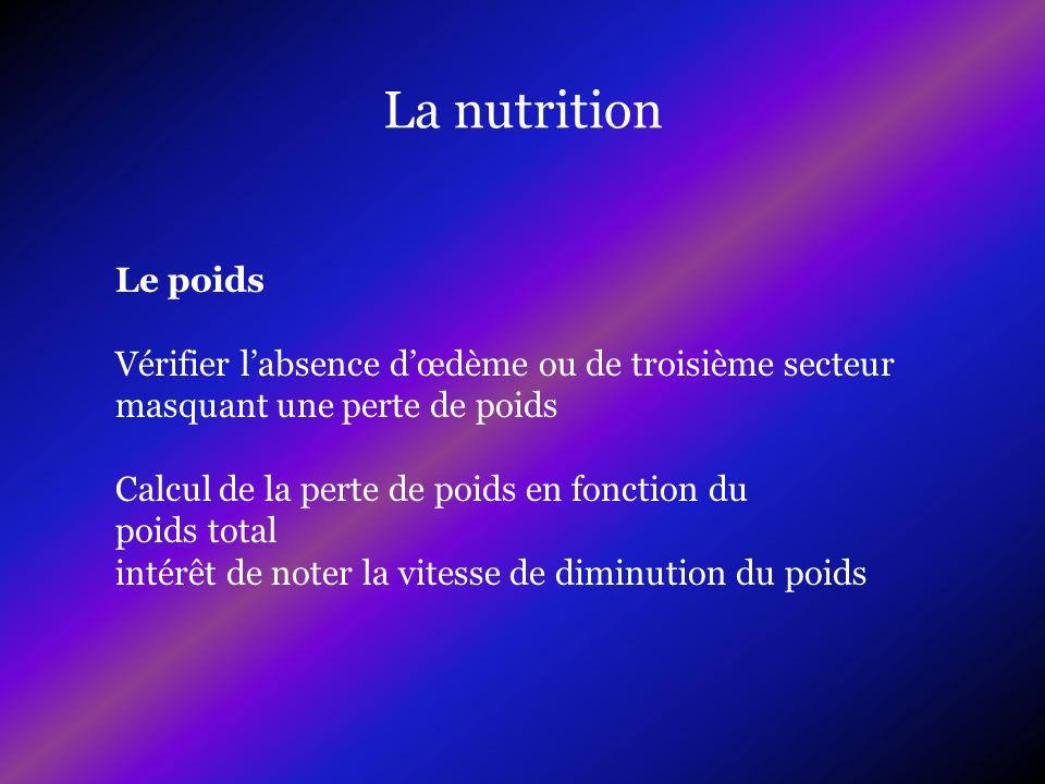 La nutrition Le poids Vérifier labsence dœdème ou de troisième secteur masquant une perte de poids Calcul de la perte de poids en fonction du poids to