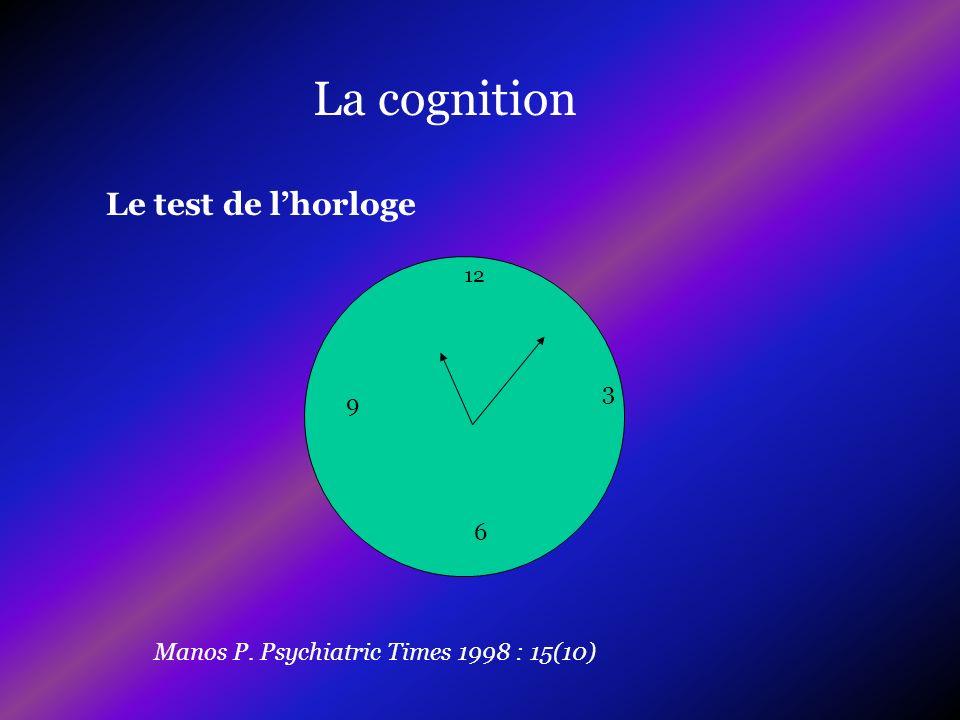 La cognition Le test de lhorloge 12 3 6 9 Manos P. Psychiatric Times 1998 : 15(10)
