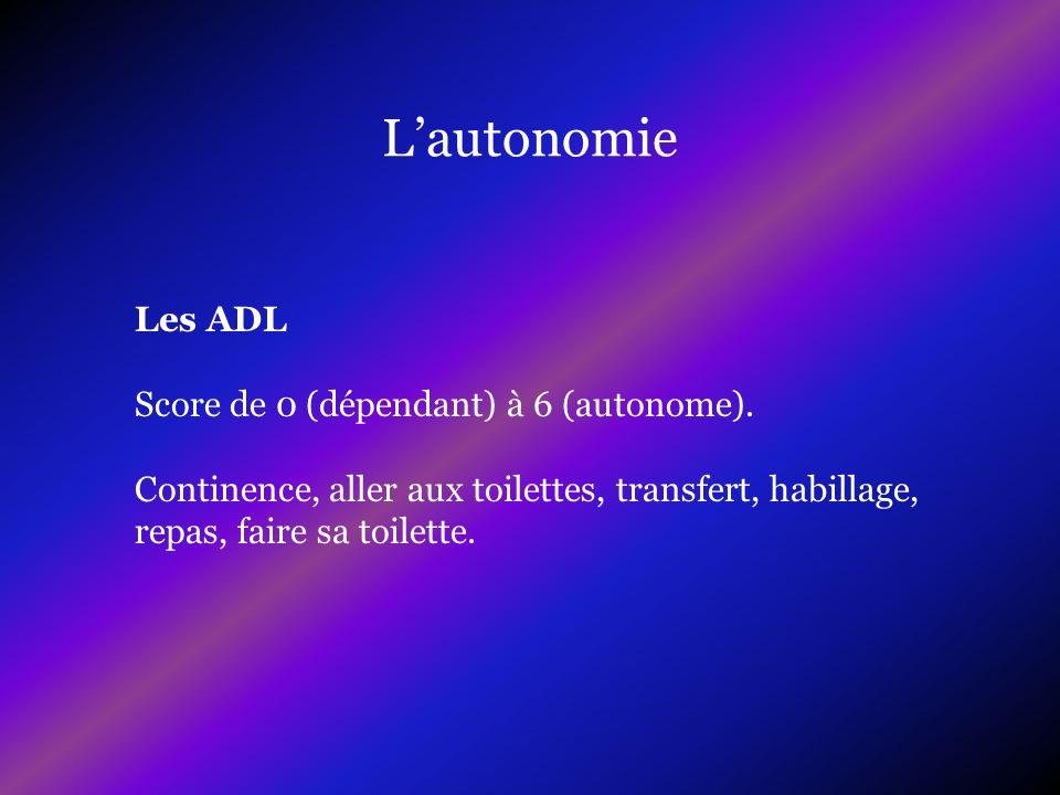 Lautonomie Les ADL Score de 0 (dépendant) à 6 (autonome). Continence, aller aux toilettes, transfert, habillage, repas, faire sa toilette.