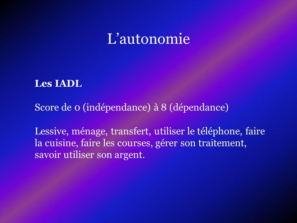 Lautonomie Les IADL Score de 0 (indépendance) à 8 (dépendance) Lessive, ménage, transfert, utiliser le téléphone, faire la cuisine, faire les courses,