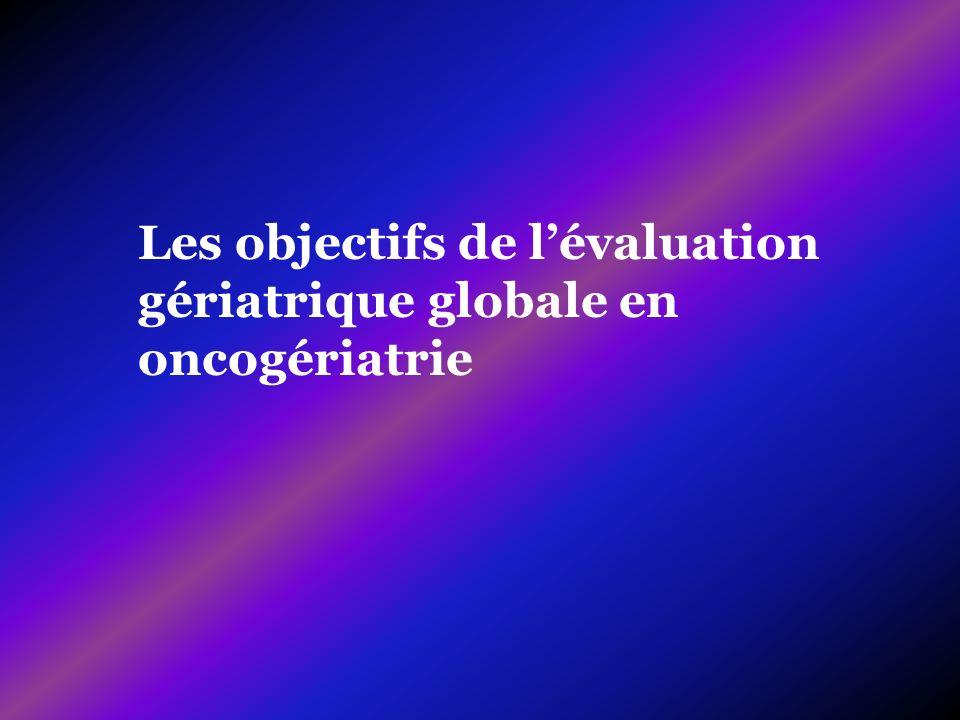 Acuité visuelle Examen avec et sans correction Acuité auditive Examen avec et sans correction Olfactif, sensibilité, gustatif.