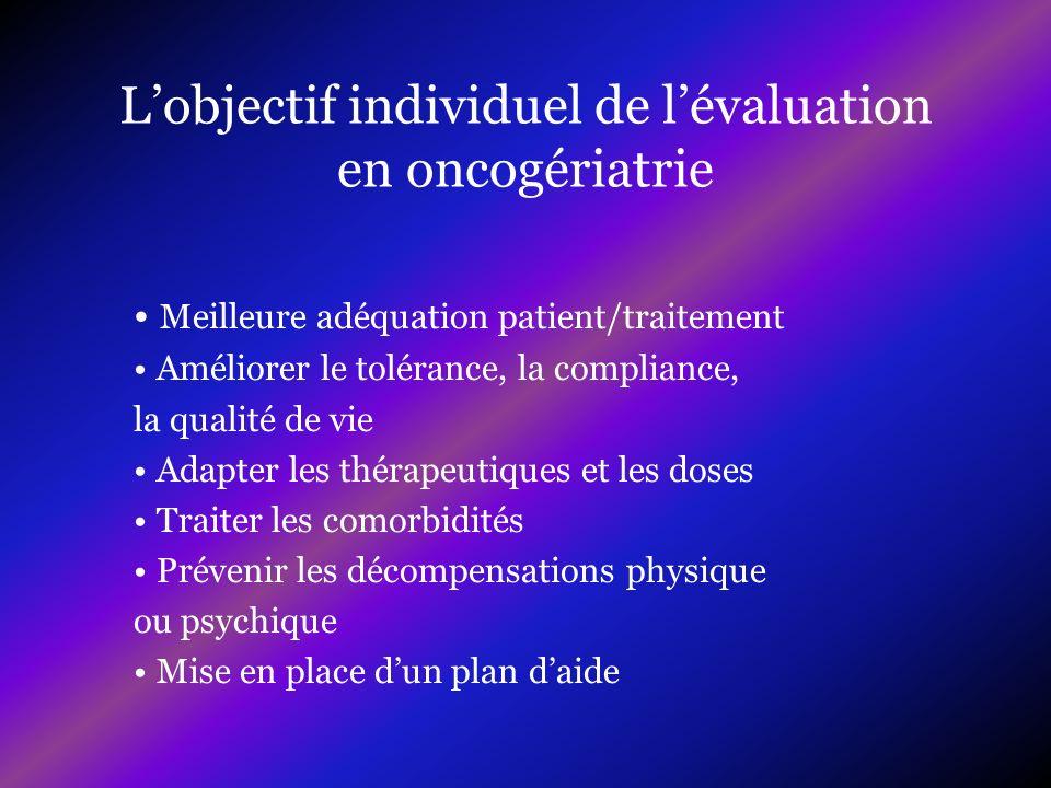 Lobjectif individuel de lévaluation en oncogériatrie Meilleure adéquation patient/traitement Améliorer le tolérance, la compliance, la qualité de vie