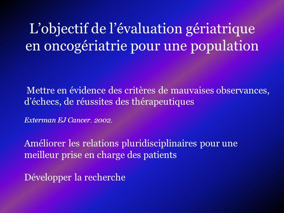 Lobjectif de lévaluation gériatrique en oncogériatrie pour une population Mettre en évidence des critères de mauvaises observances, déchecs, de réussi
