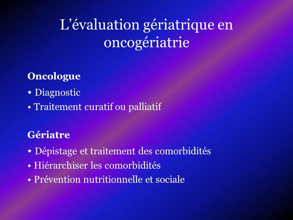 Lévaluation gériatrique en oncogériatrie Oncologue Diagnostic Traitement curatif ou palliatif Gériatre Dépistage et traitement des comorbidités Hiérar