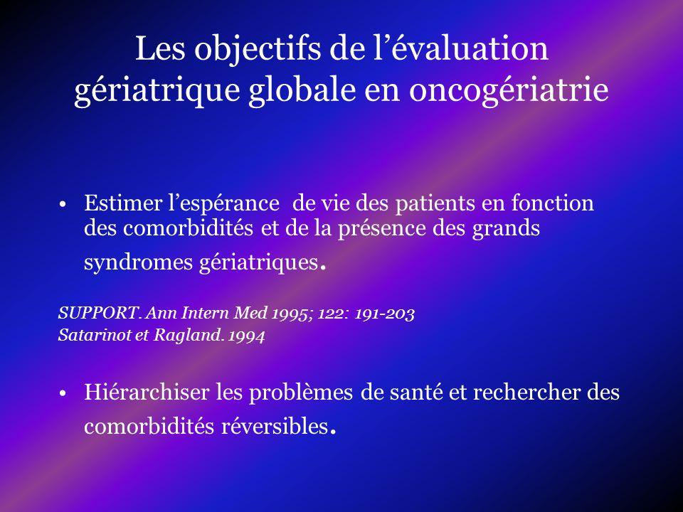 Les objectifs de lévaluation gériatrique globale en oncogériatrie Estimer lespérance de vie des patients en fonction des comorbidités et de la présenc