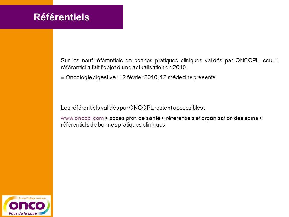 Référentiels Sur les neuf référentiels de bonnes pratiques cliniques validés par ONCOPL, seul 1 référentiel a fait lobjet dune actualisation en 2010.