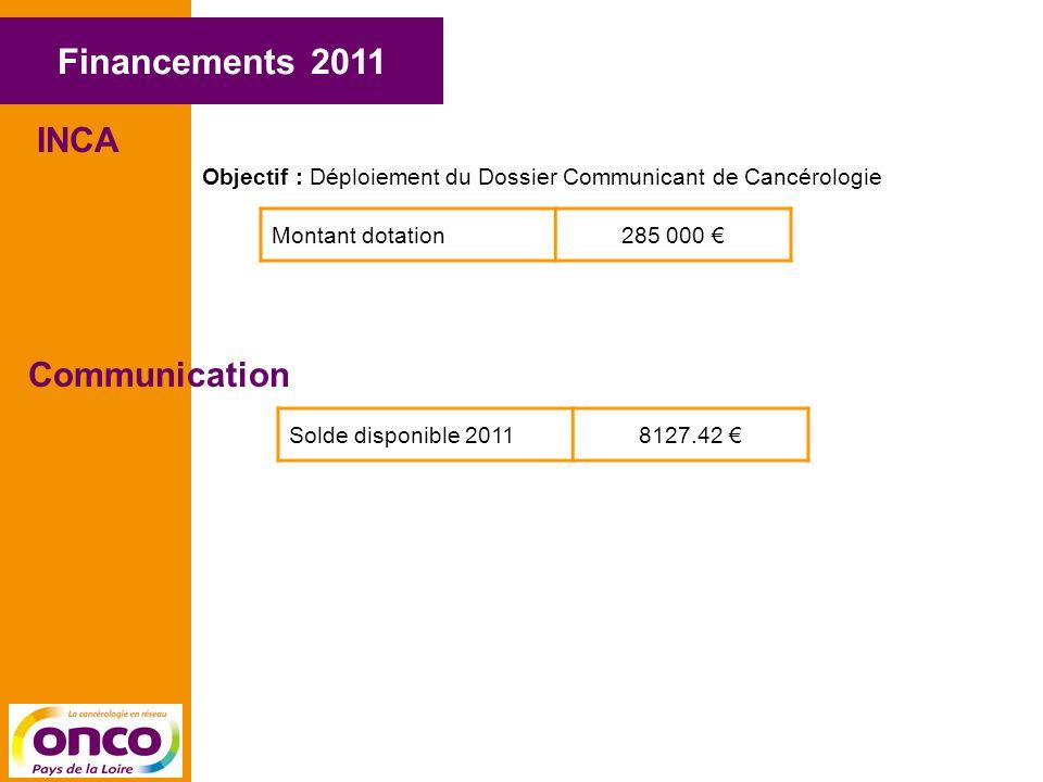 Financements 2011 INCA Objectif : Déploiement du Dossier Communicant de Cancérologie Montant dotation285 000 Communication Solde disponible 20118127.42