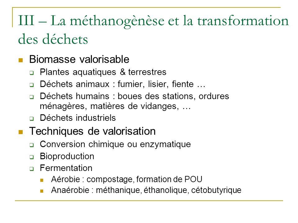 III – La méthanogènèse et la transformation des déchets Biomasse valorisable Plantes aquatiques & terrestres Déchets animaux : fumier, lisier, fiente