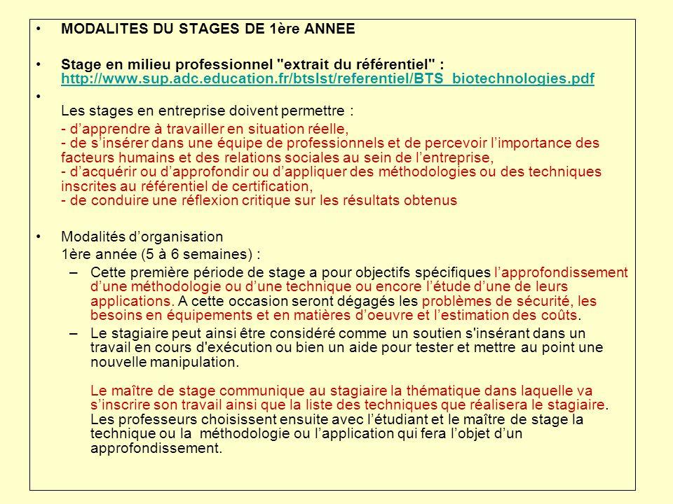 MODALITES DU STAGES DE 1ère ANNEE Stage en milieu professionnel extrait du référentiel : http://www.sup.adc.education.fr/btslst/referentiel/BTS_biotechnologies.pdf http://www.sup.adc.education.fr/btslst/referentiel/BTS_biotechnologies.pdf Les stages en entreprise doivent permettre : - dapprendre à travailler en situation réelle, - de sinsérer dans une équipe de professionnels et de percevoir limportance des facteurs humains et des relations sociales au sein de lentreprise, - dacquérir ou dapprofondir ou dappliquer des méthodologies ou des techniques inscrites au référentiel de certification, - de conduire une réflexion critique sur les résultats obtenus Modalités dorganisation 1ère année (5 à 6 semaines) : –Cette première période de stage a pour objectifs spécifiques lapprofondissement dune méthodologie ou dune technique ou encore létude dune de leurs applications.