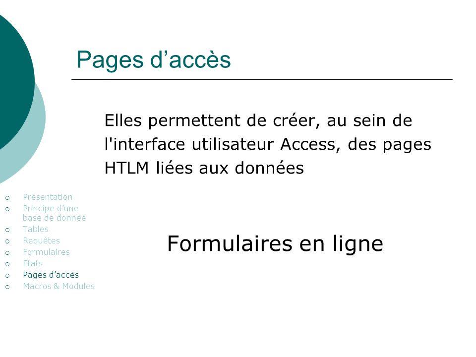 Pages daccès Présentation Principe dune base de donnée Tables Requêtes Formulaires Etats Pages daccès Macros & Modules Elles permettent de créer, au sein de l interface utilisateur Access, des pages HTLM liées aux données Formulaires en ligne