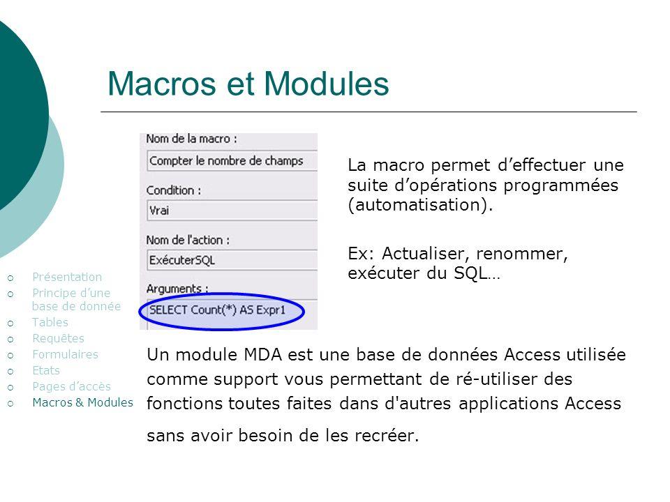 Macros et Modules Présentation Principe dune base de donnée Tables Requêtes Formulaires Etats Pages daccès Macros & Modules La macro permet deffectuer une suite dopérations programmées (automatisation).